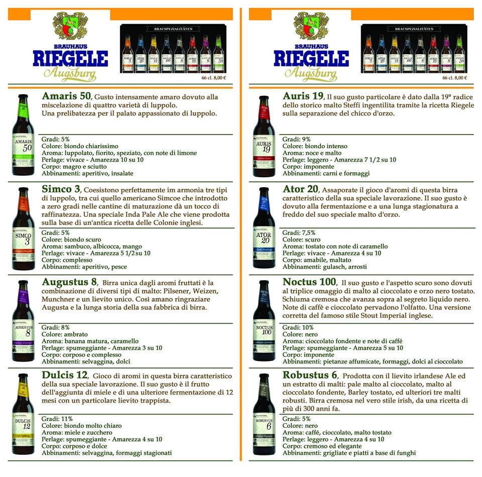 birre elenco